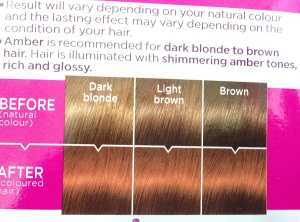 Colour results suggested on box