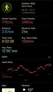 keto week 6 workout